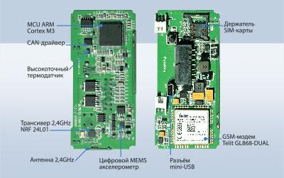GPS приемник Pandora DXL 4400 moto