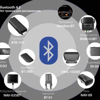 сигнализация Pandora DXL 4910 и подключение оборудования по блютуз